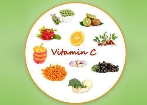 Еда с витамином С